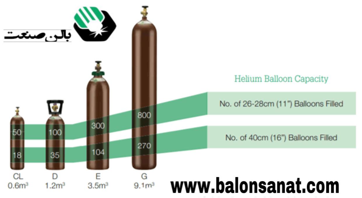 کپسول های گاز هلیوم