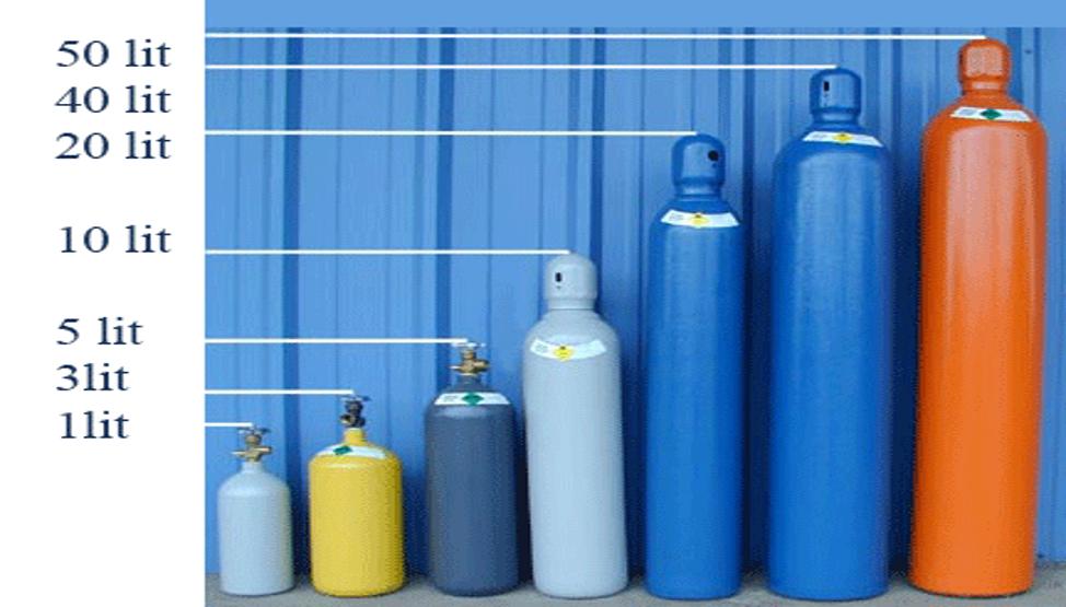 قیمت کپسول هلیوم 50 لیتری بر اساس چه عواملی مشخص می شود؟