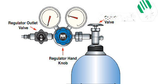- رگلاتور گاز صنعتی هلیوم چگونه می باشد ؟
